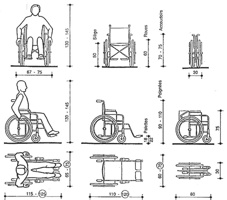 fauteuil roulant largeur. Black Bedroom Furniture Sets. Home Design Ideas